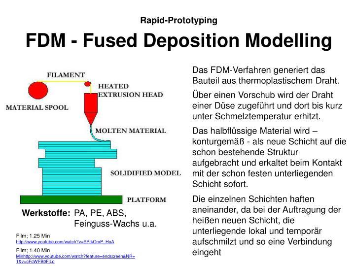 FDM - Fused Deposition Modelling