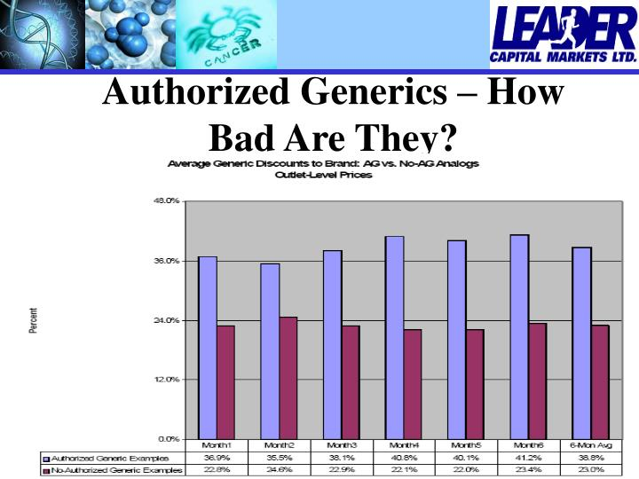 Authorized Generics – How Bad Are They?