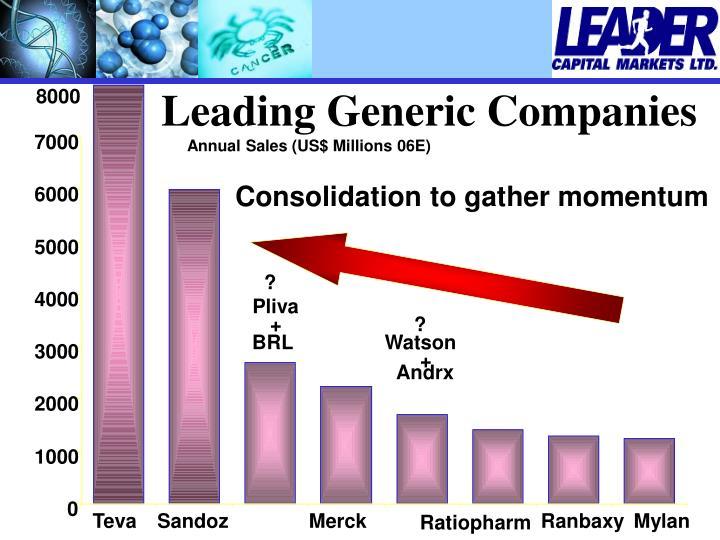 Leading Generic Companies