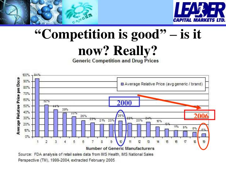 """Competition is good"" – is it now? Really?"
