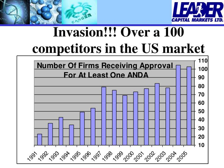 Invasion!!! Over a 100 competitors in the US market