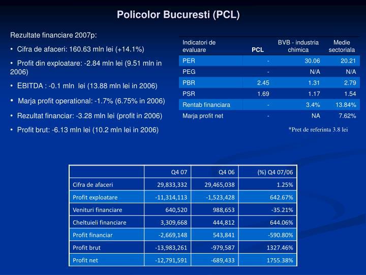Policolor Bucuresti (PCL)