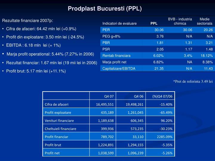 Prodplast Bucuresti (PPL)