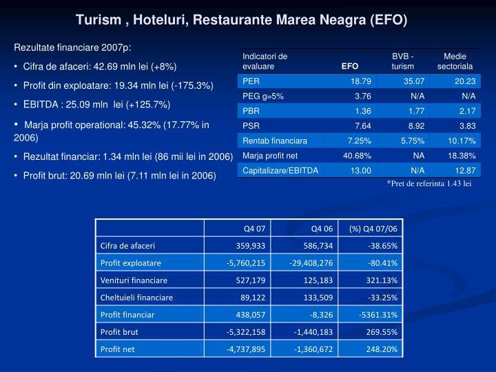 Turism , Hoteluri, Restaurante Marea Neagra (EFO)