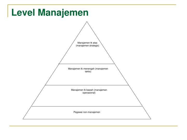 Manajemen tk atas (manajemen strategis)