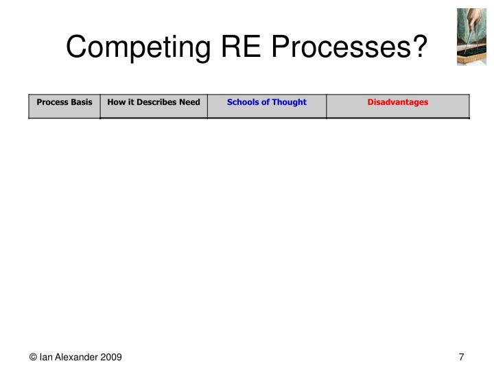 Competing RE Processes?
