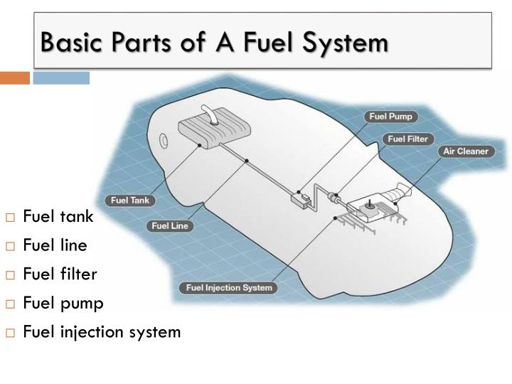 Basic parts of a fuel system