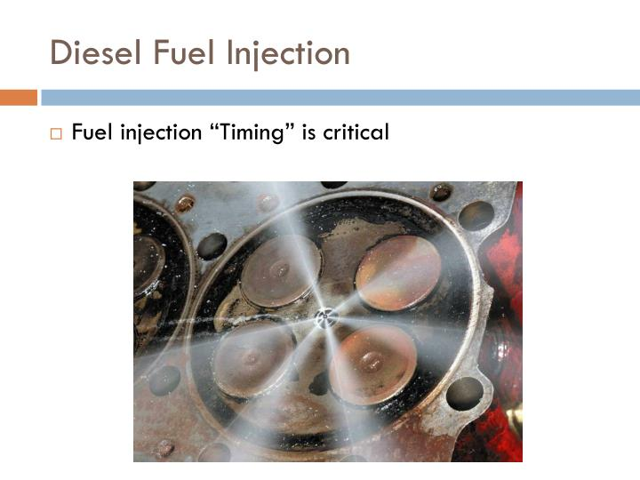 Diesel Fuel Injection