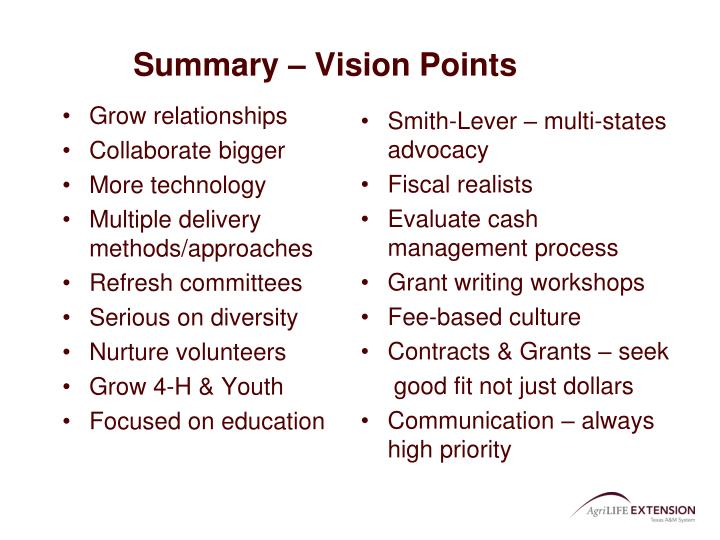Summary – Vision Points