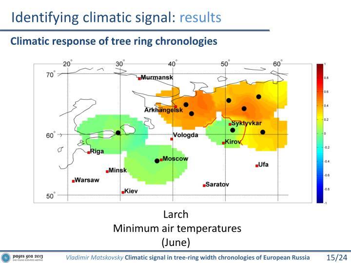Identifying climatic signal:
