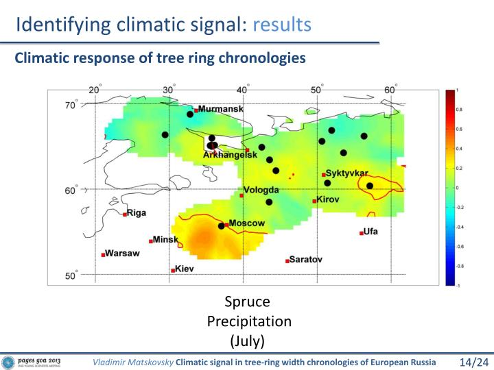 Identifying climatic signal: