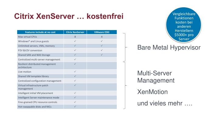 Citrix XenServer … kostenfrei