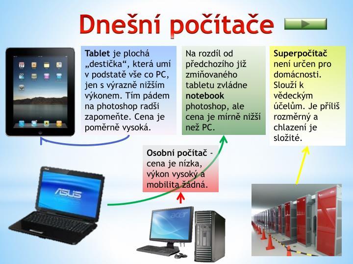 Dnešní počítače