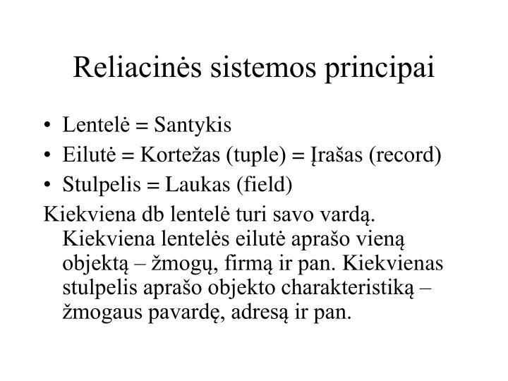 Reliacinės sistemos principai