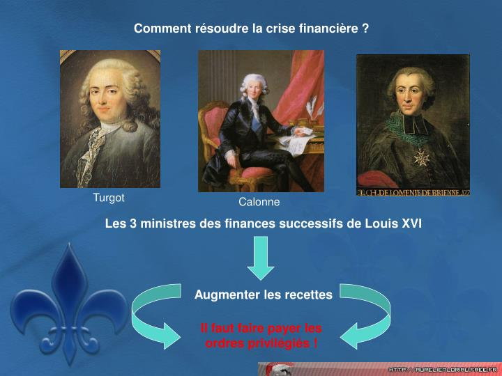 Comment rsoudre la crise financire ?