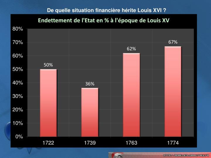 De quelle situation financire hrite Louis XVI ?