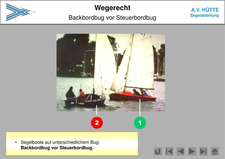 Segelboote auf unterschiedlichem Bug: