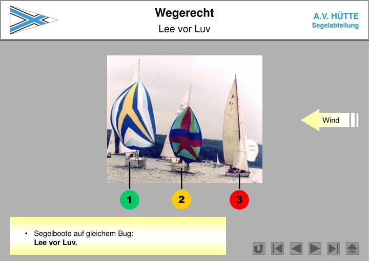 Segelboote auf gleichem Bug: