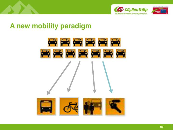 A new mobility paradigm