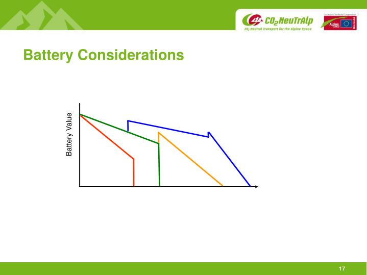 Battery Considerations