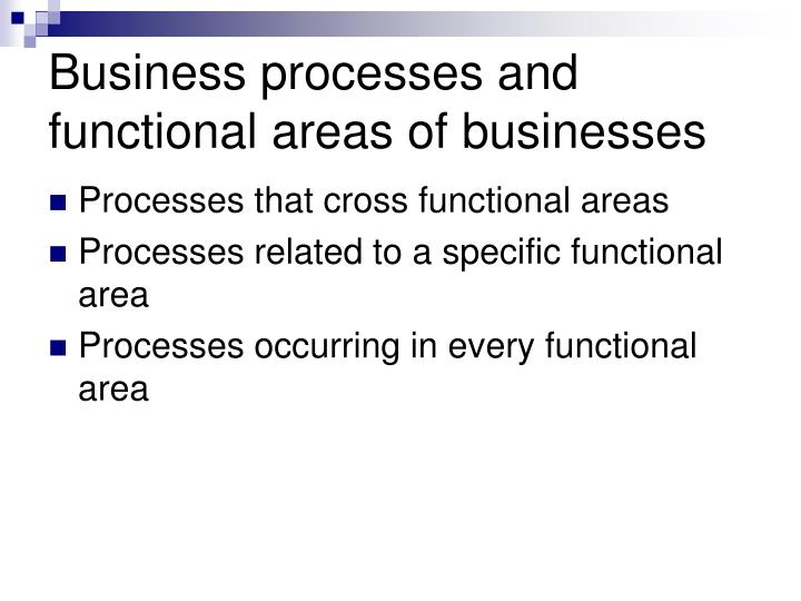 Business processes and functional areas of businesses