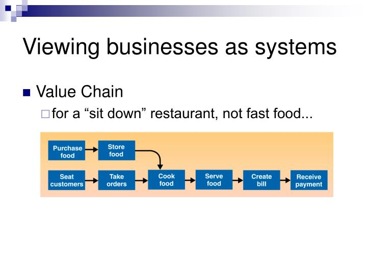 Viewing businesses as systems