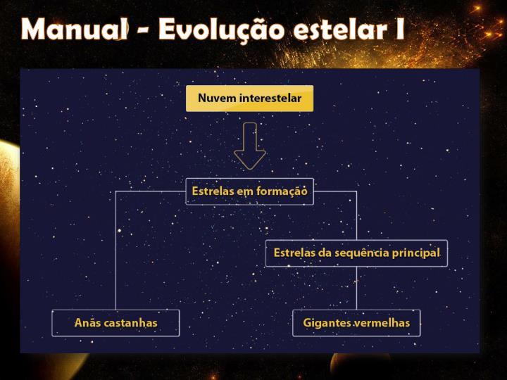 Manual - Evolução