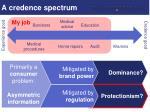 a credence spectrum