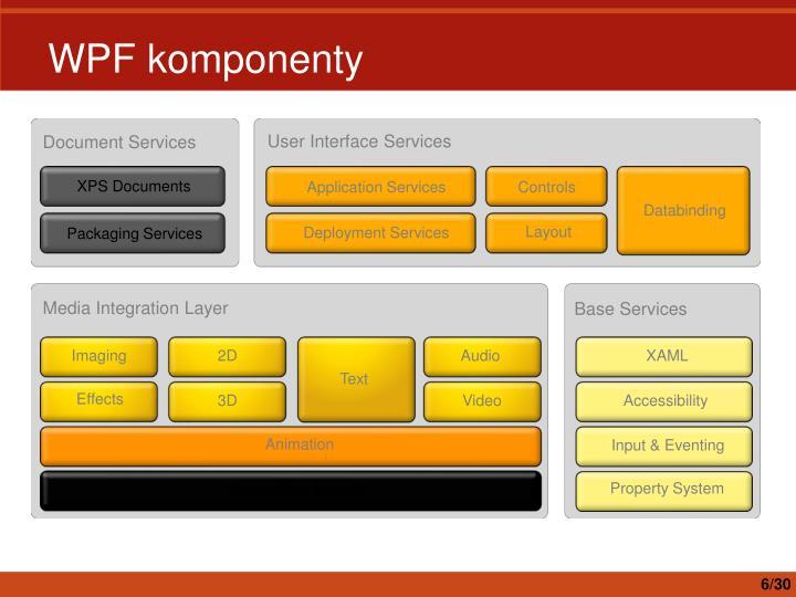 WPF komponenty