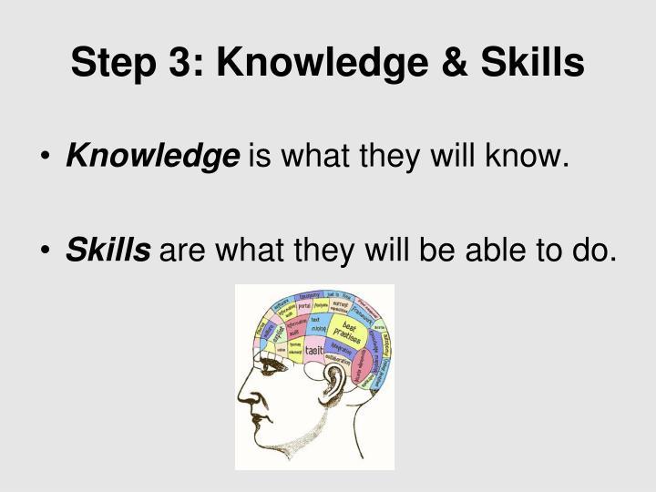 Step 3: Knowledge & Skills