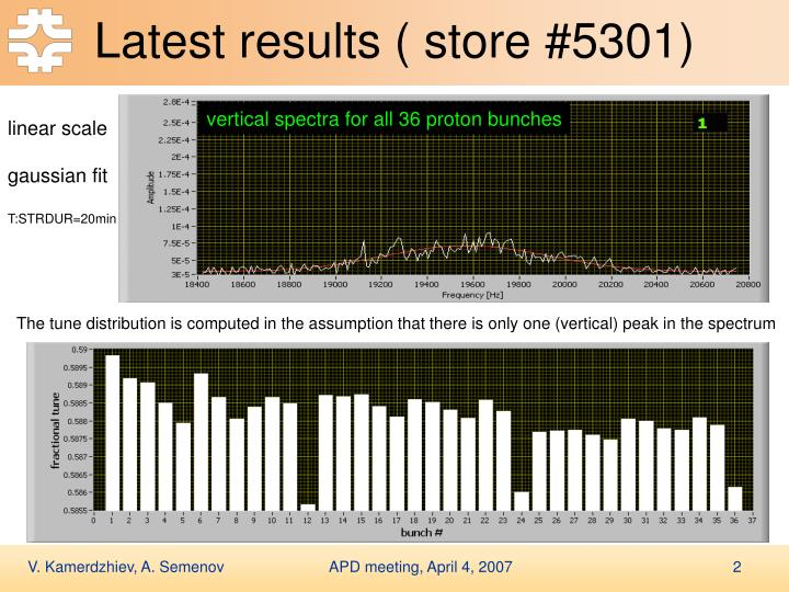 Latest results store 5301