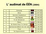l audimat de n 2004