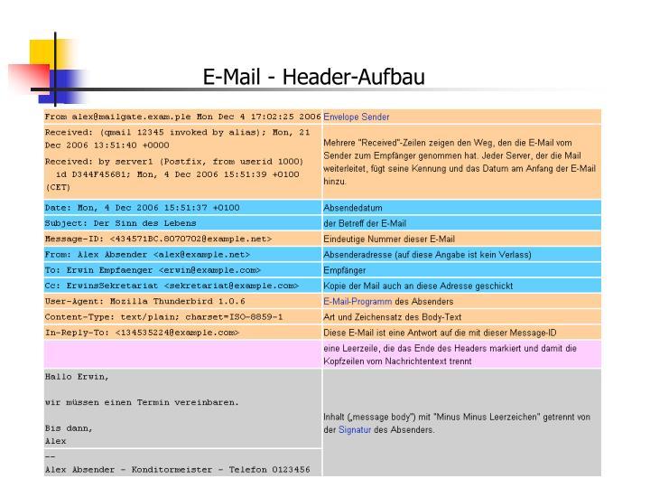 E-Mail - Header-Aufbau