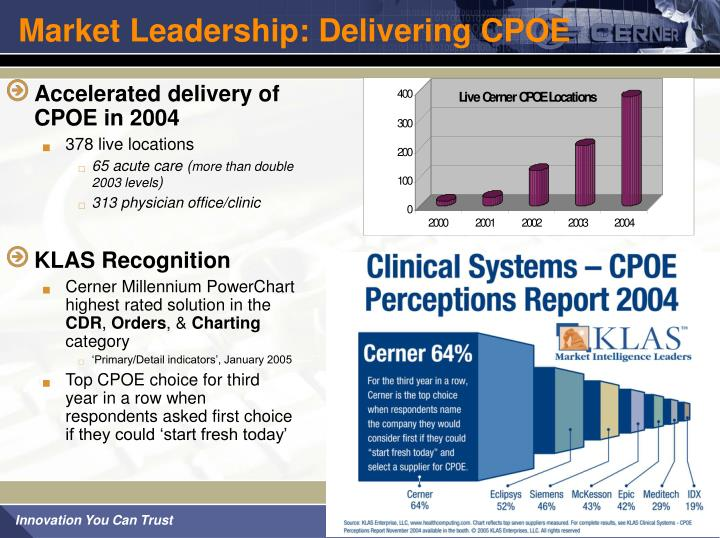 Market Leadership: Delivering CPOE