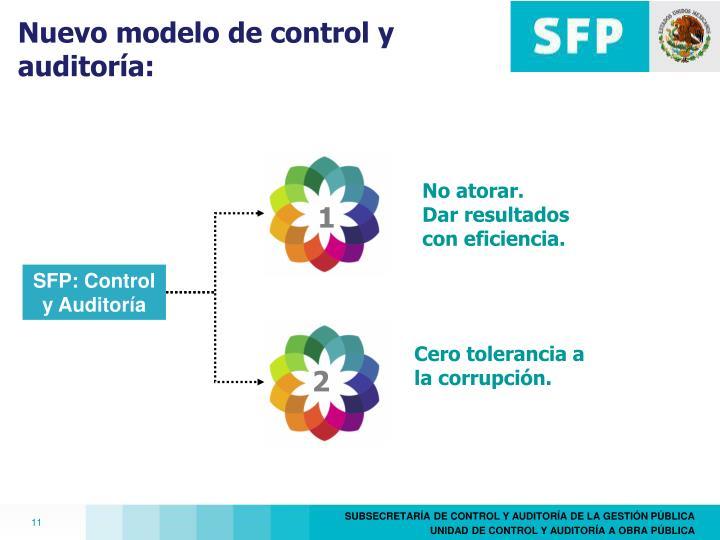 Nuevo modelo de control y auditoría:
