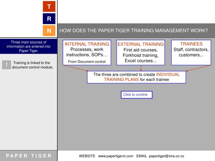 HOW DOES THE PAPER TIGER TRAINING MANAGEMENT WORK?