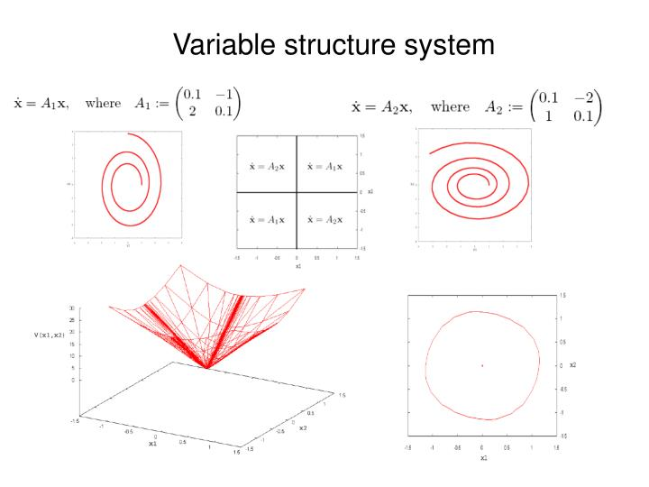 Variable structure system