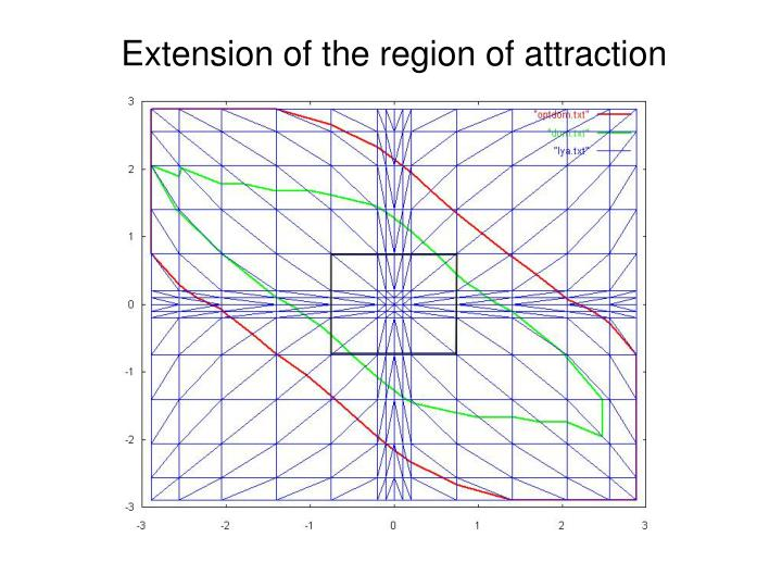 Extension of the region of attraction