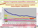 evoluci de la tuberculosi a catalunya i a pa sos desenvolupats 1996 2012 i