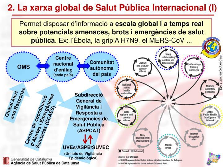 2. La xarxa global de Salut Pública Internacional (I)