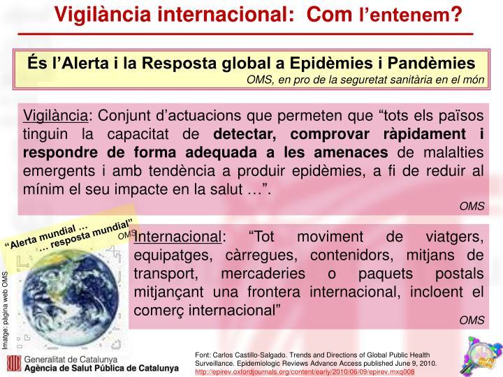 Vigilància internacional:  Com