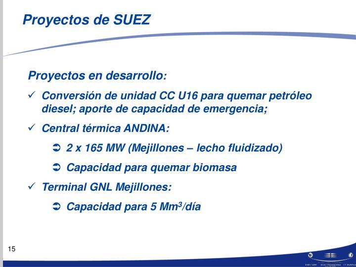 Proyectos de SUEZ