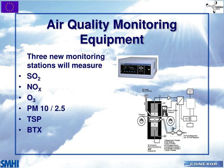 Air Sampling System : Ppt development of estonian air quality management