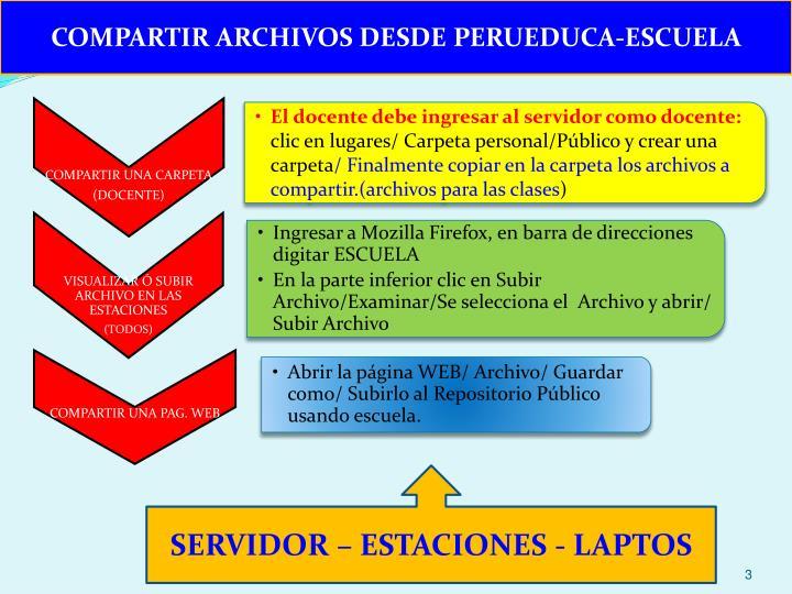 COMPARTIR ARCHIVOS DESDE PERUEDUCA-ESCUELA