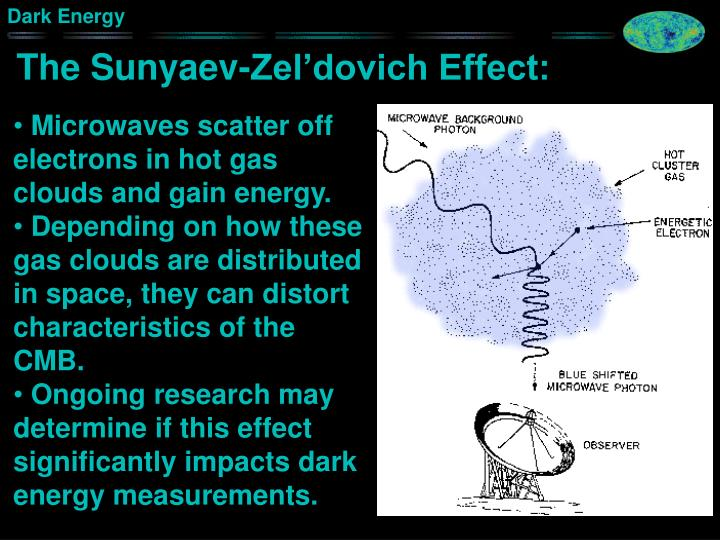 The Sunyaev-Zel'dovich Effect: