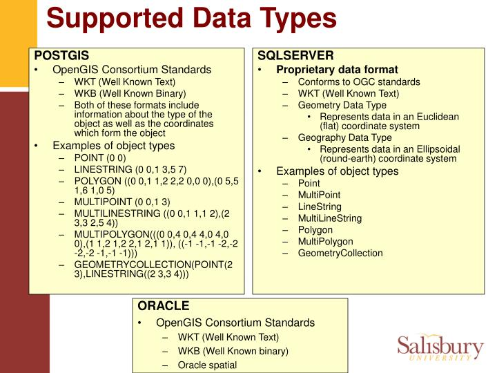 Supported Data Types