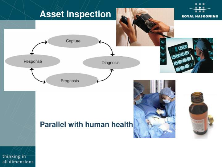 Asset Inspection