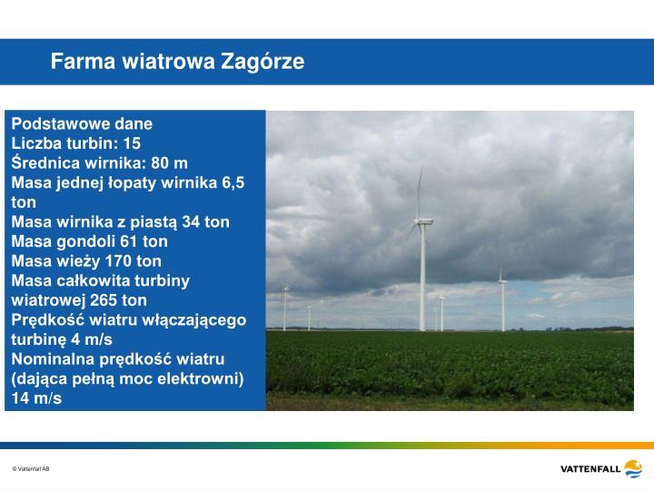 Farma wiatrowa Zagórze