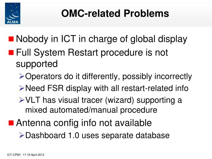 OMC-related Problems