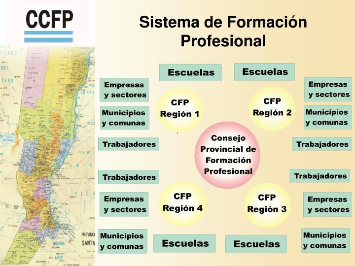 Sistema de Formación